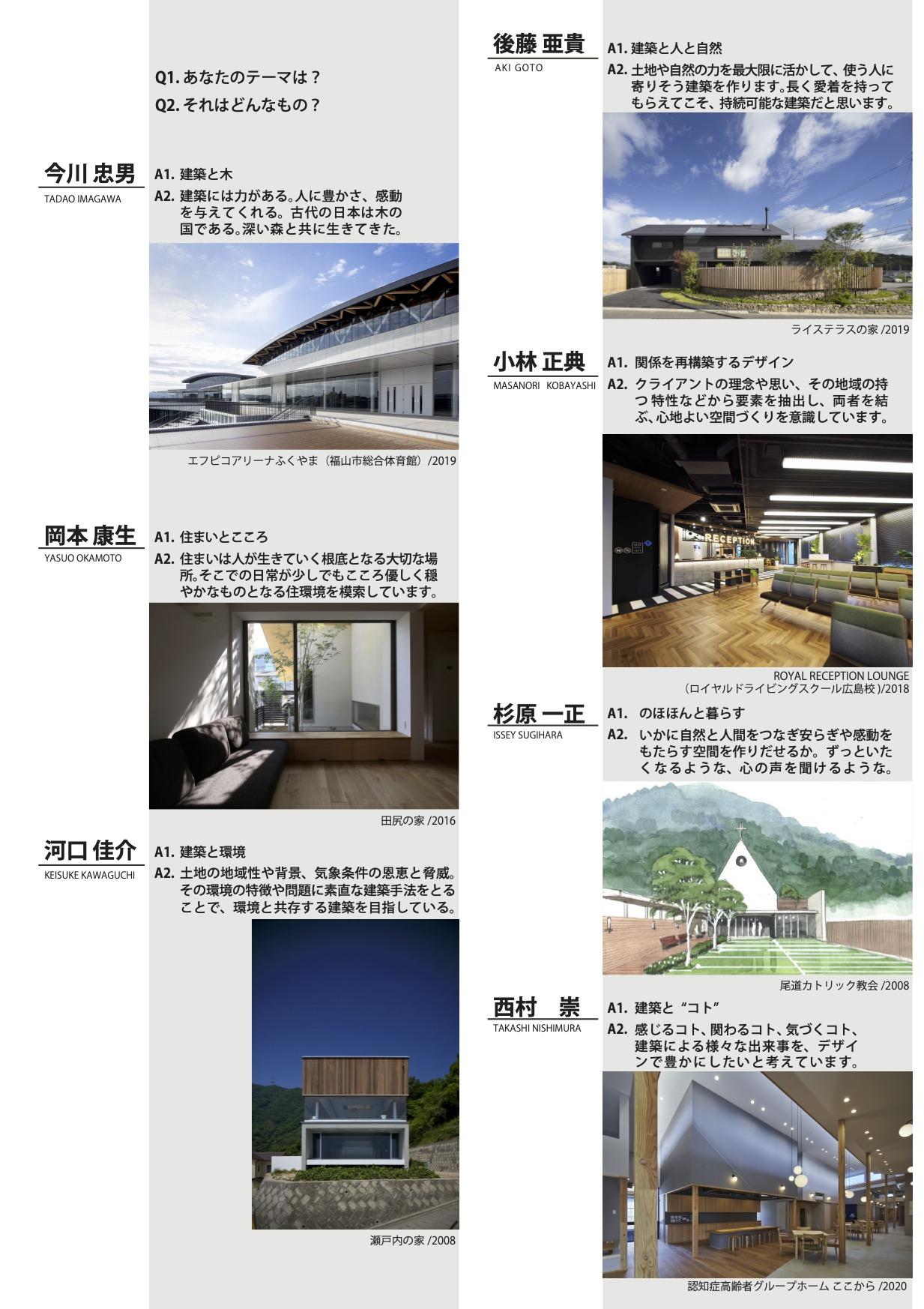 福山ゆかりの現代建築家展 出展のお知らせ